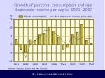 growth of personal consumption and real disposable income per capita 1991 2007
