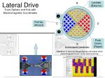 lateral drive