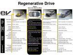 regenerative drive