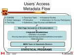 users access metadata flow