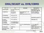 oma bcast vs dvb cbms1