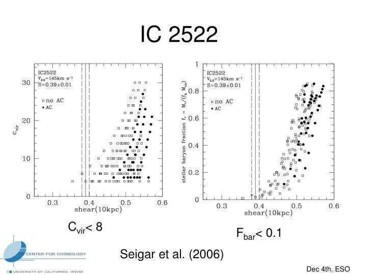 IC 2522