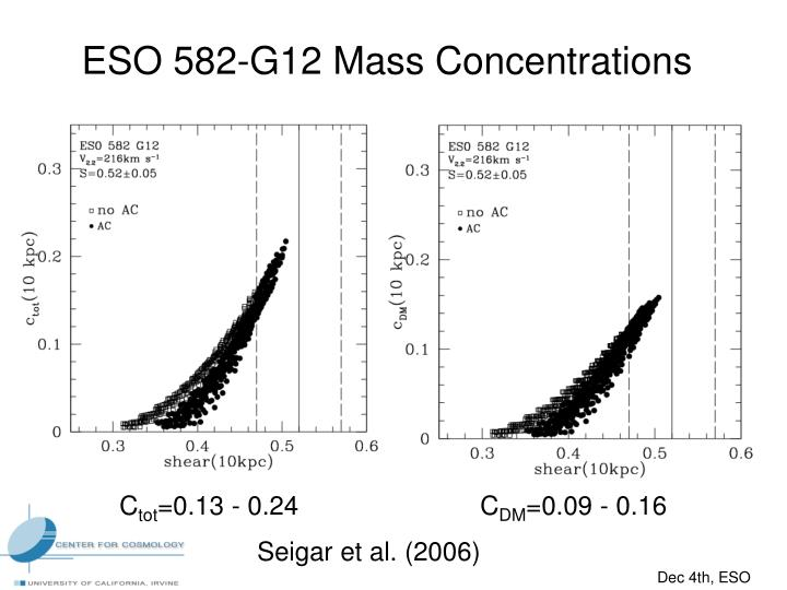 ESO 582-G12 Mass Concentrations