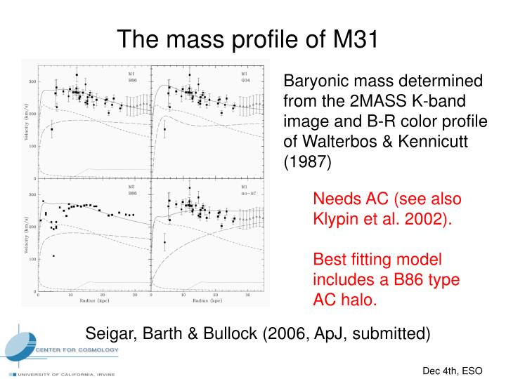 The mass profile of M31