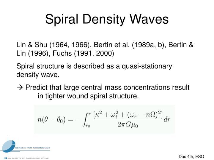 Spiral Density Waves