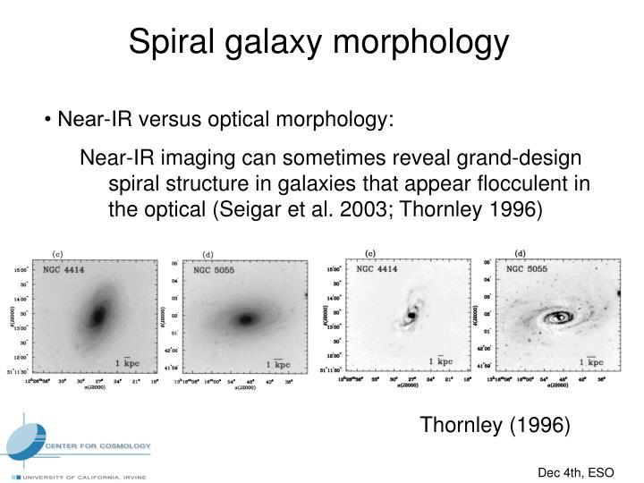 Spiral galaxy morphology