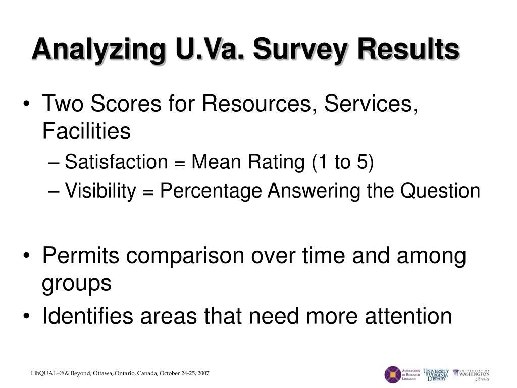 Analyzing U.Va. Survey Results