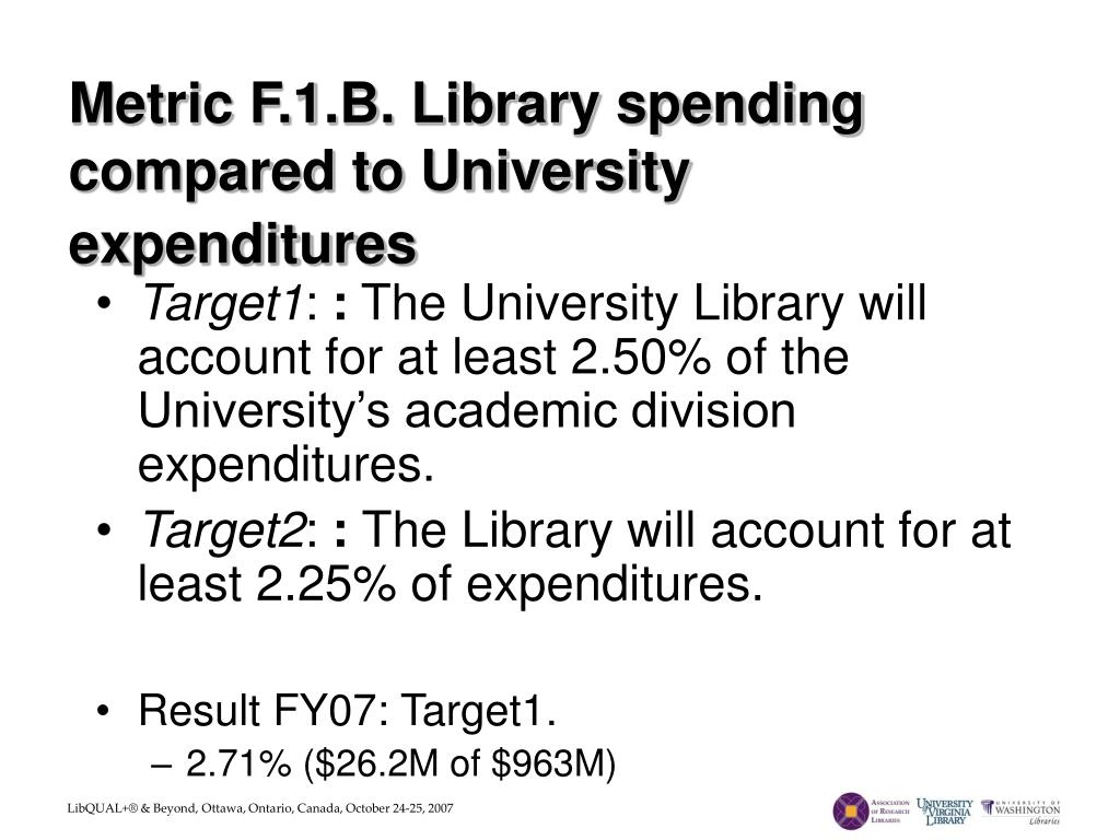 Metric F.1.B. Library spending compared to University