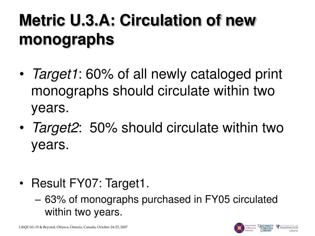 Metric U.3.A: Circulation of new monographs