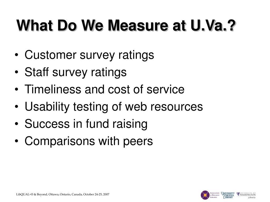 What Do We Measure at U.Va.?