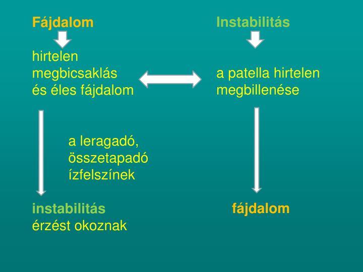 Instabilitás