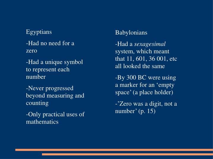 Egyptians