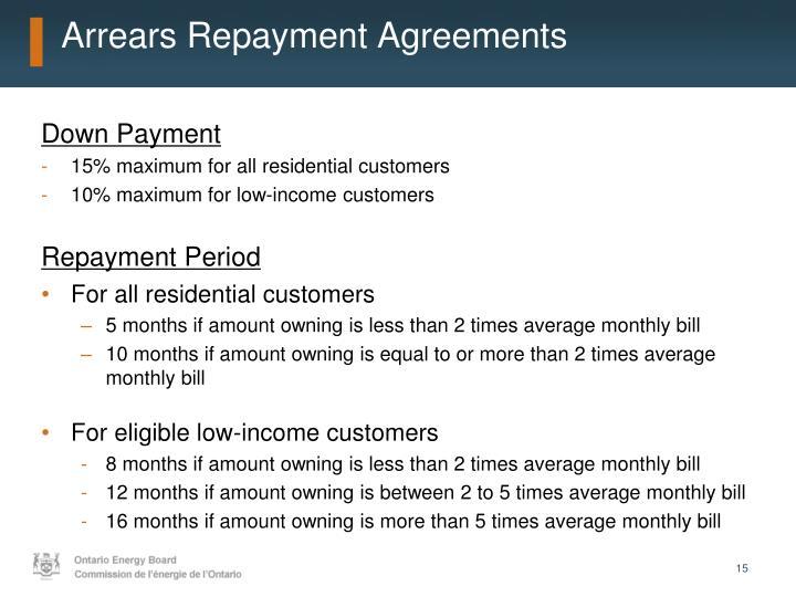 Arrears Repayment Agreements