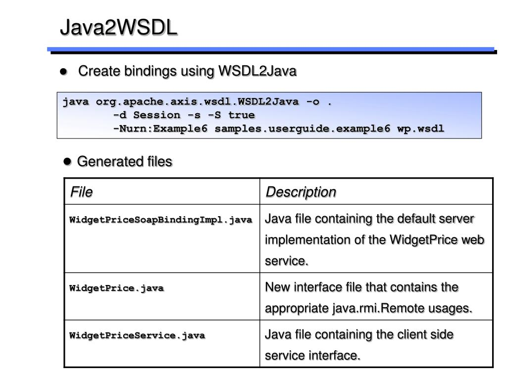 Wsdl2java client example