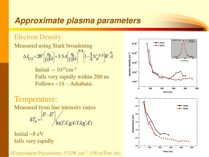 Approximate plasma parameters