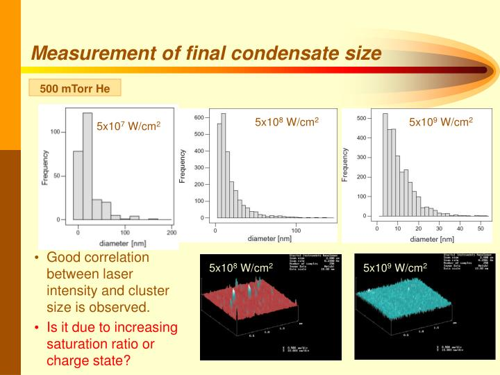 Measurement of final condensate size