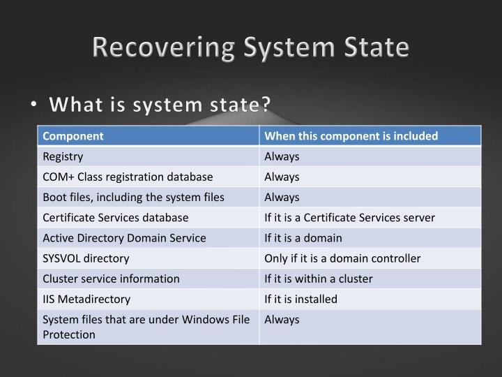 Recovering System State