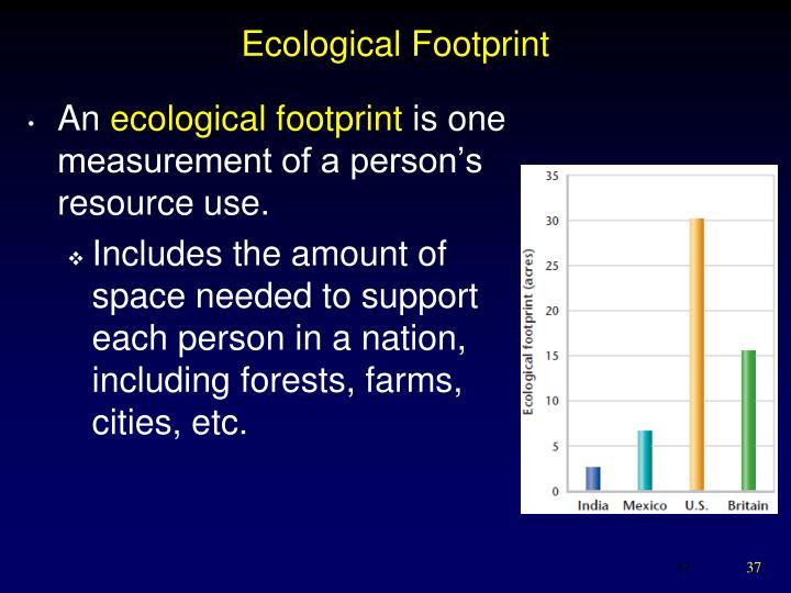 Ecological Footprint