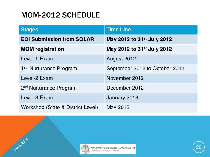 MOM-2012 Schedule