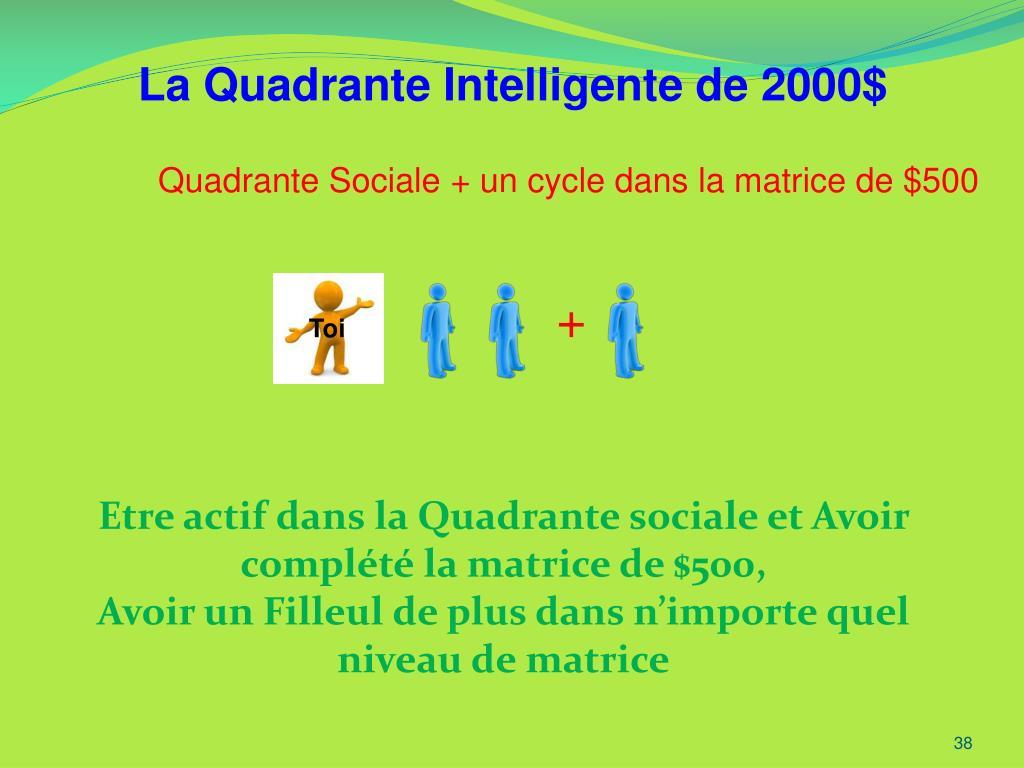 La Quadrante Intelligente de 2000$