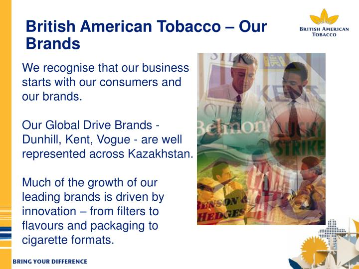 British American Tobacco – Our Brands
