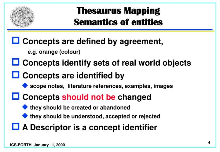 Ppt Thesaurus Mapping Powerpoint Presentation Id1021806