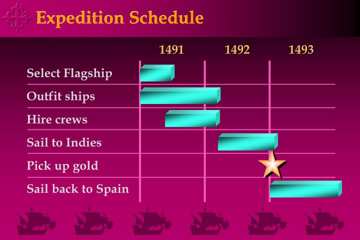 Expedition Schedule