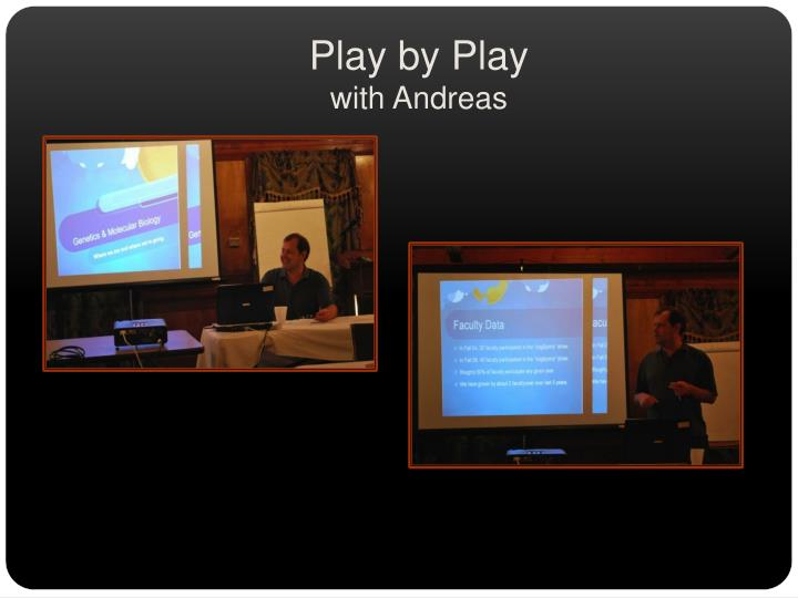 Play by play with andreas