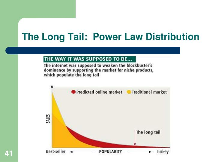 The Long Tail:  Power Law Distribution