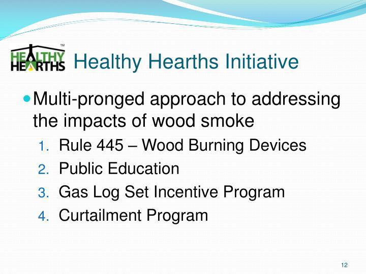 Healthy Hearths Initiative