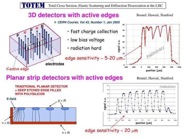 3D detectors with active edges