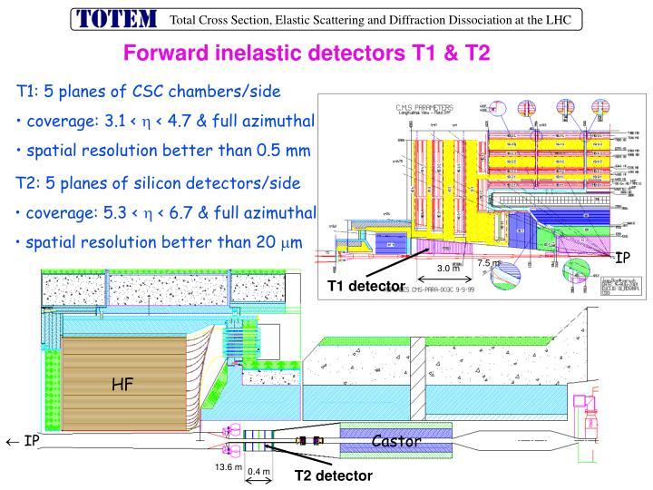 Forward inelastic detectors T1 & T2