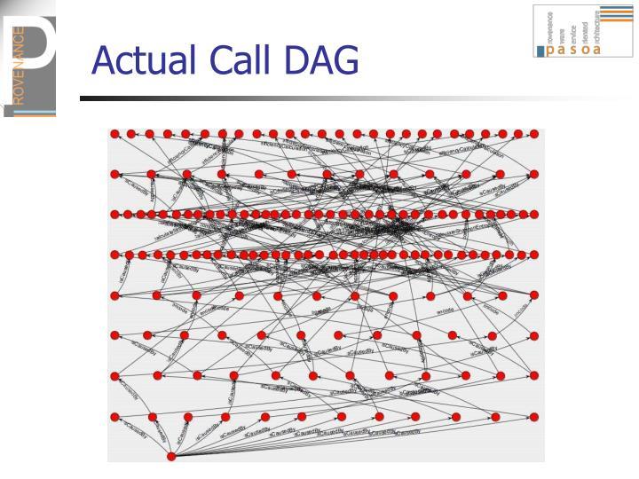 Actual Call DAG