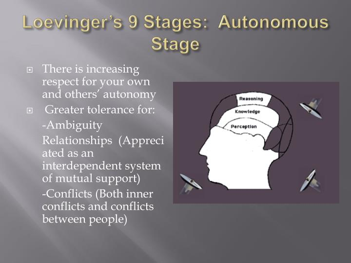 Jane loevingers stages of ego development