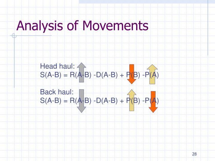 Analysis of Movements