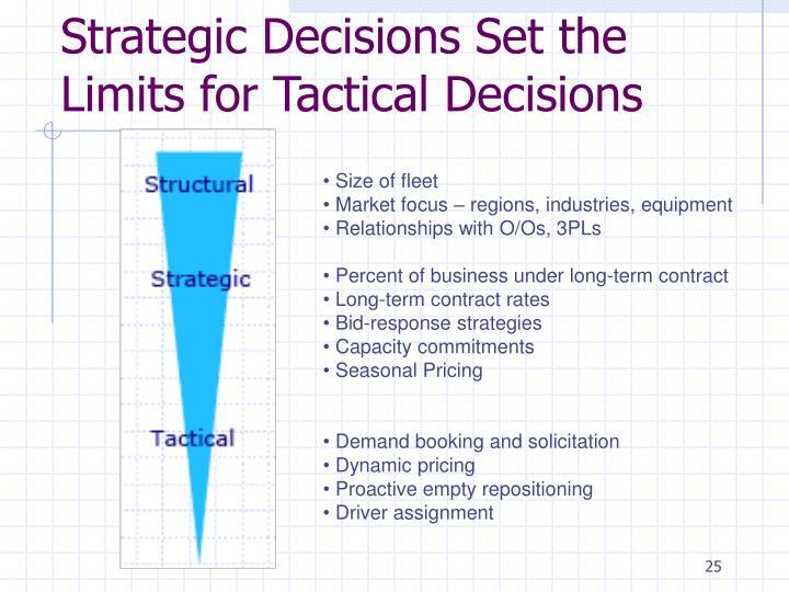 Strategic Decisions Set the Limits for Tactical Decisions