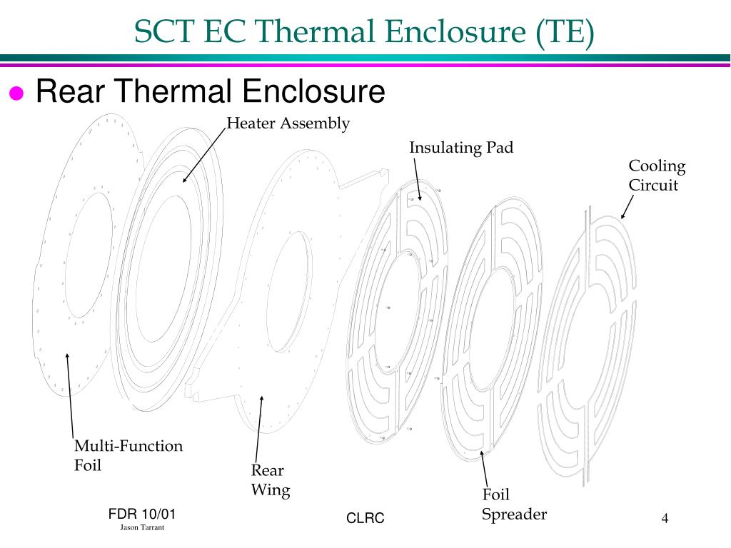 PPT - SCT EC Thermal Enclosure (TE) PowerPoint Presentation - ID:1023572