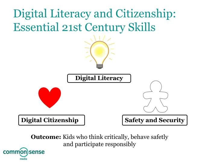 Digital literacy and citizenship essential 21st century skills