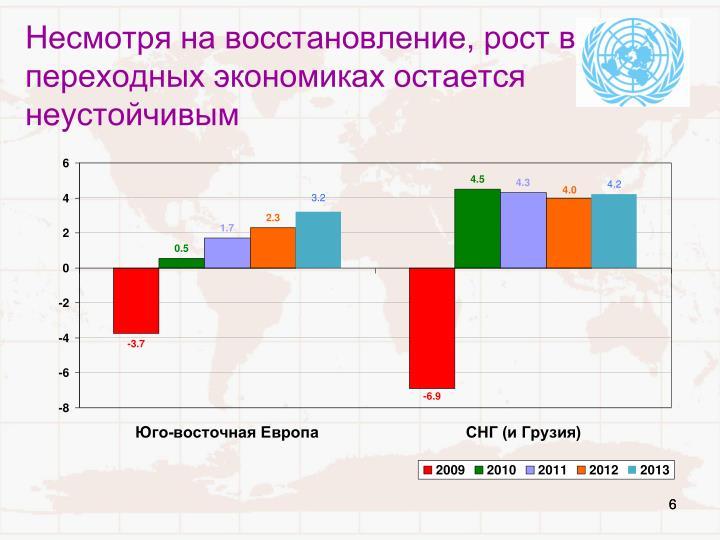Несмотря на восстановление, рост в переходных экономиках остается неустойчивым