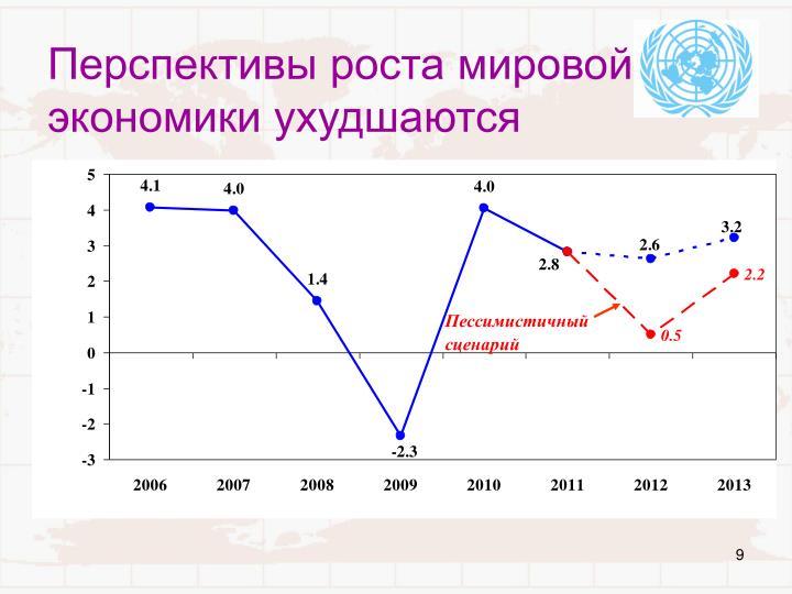 Перспективы роста мировой экономики ухудшаются