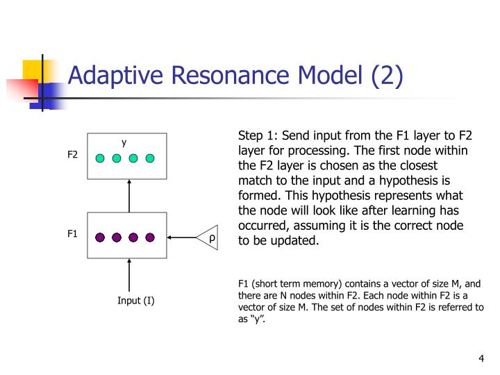 Adaptive Resonance Model (2)