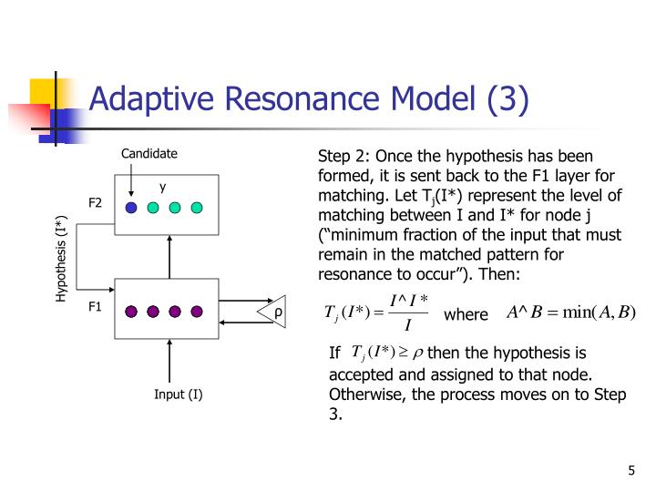 Adaptive Resonance Model (3)