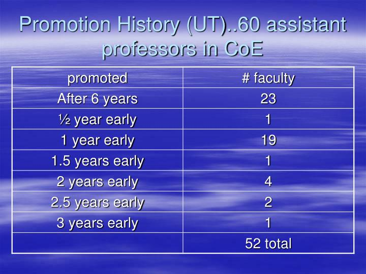 Promotion History (UT)..60 assistant professors in CoE