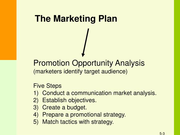 promotion opportunity analysis essay The personal swot analysis is the tool i use when coaching my team on their career development dzziwa, we also have a bite-sized training (bst) for the personal swot analysis our btss are in the form of a workbook that guides you through the analysis step-by-step.
