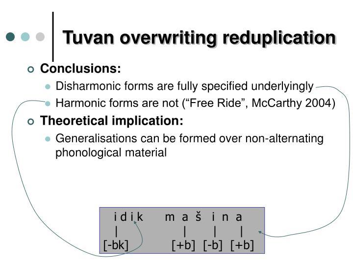 Tuvan overwriting reduplication