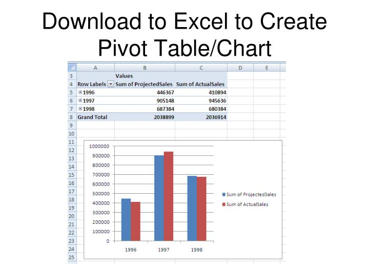Download to Excel to Create Pivot Table/Chart