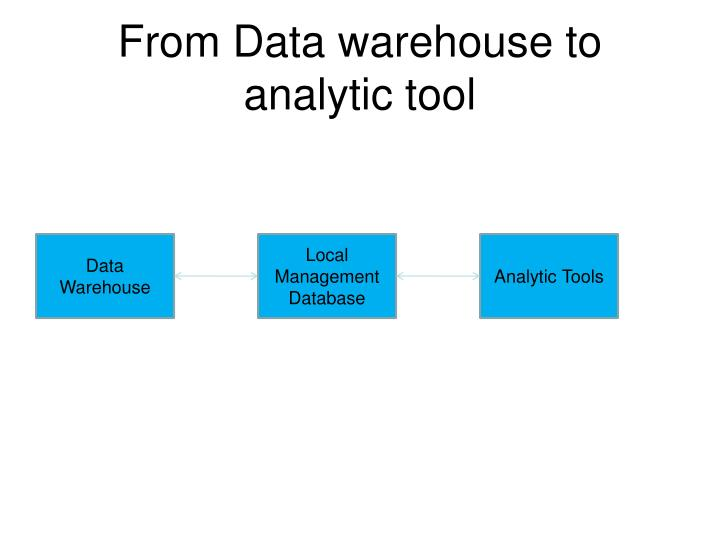 From Data warehouse to analytic tool
