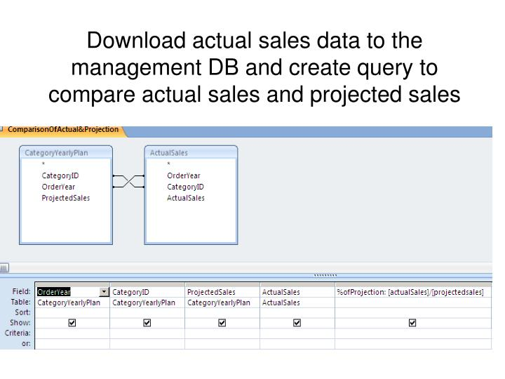 Download actual sales data to the management DB and create query to compare actual sales and projected sales