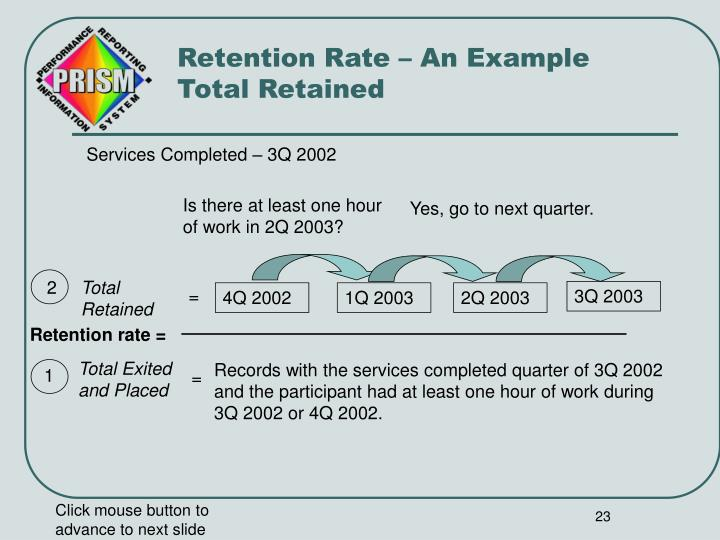 Retention Rate – An Example