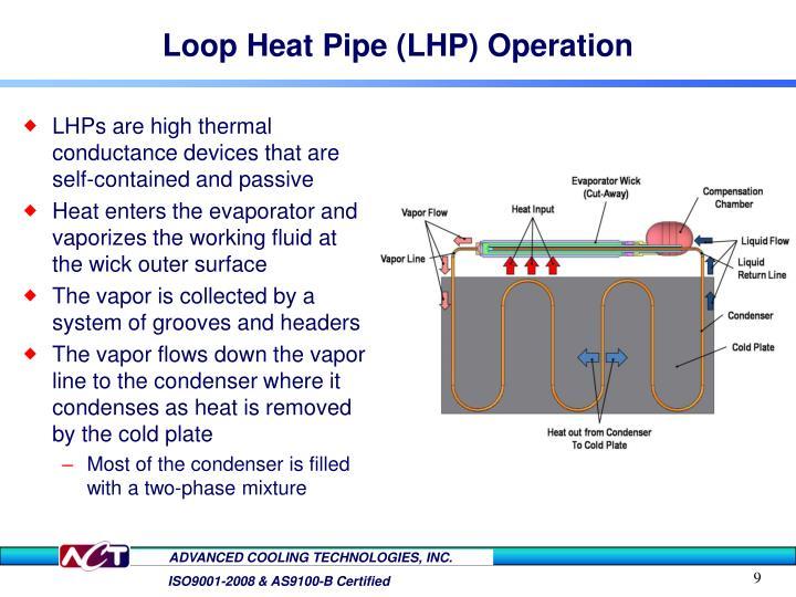 Loop Heat Pipe (LHP) Operation